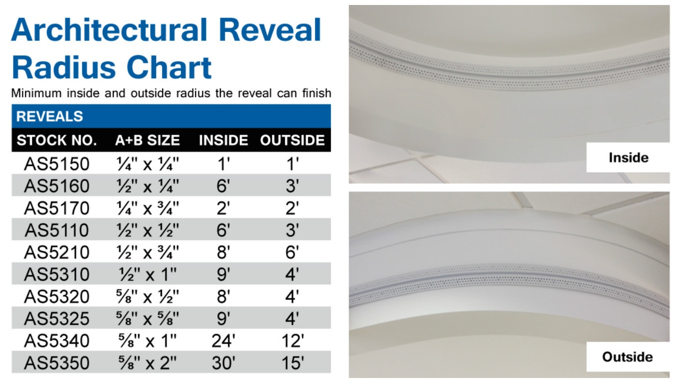To begin, measure the radius of the curve then refer to the chart below to find the correct size of Reveal Bead for the job.