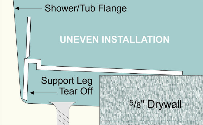 Installing Drywall Around Bathtub - Round Designs