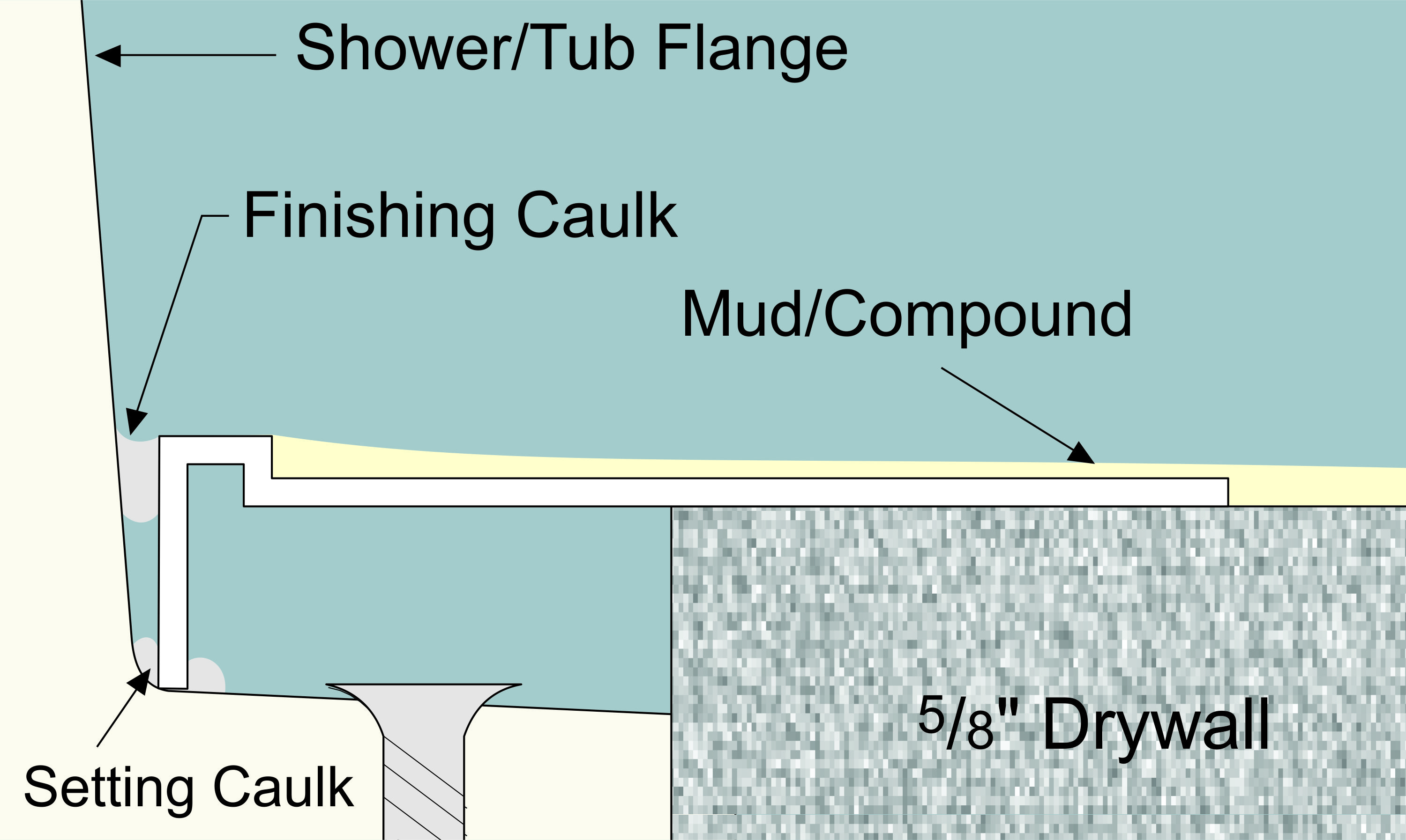 Remove the tear-off strip from the Shower Bead for a clean finished edge around shower and bath enclosures.