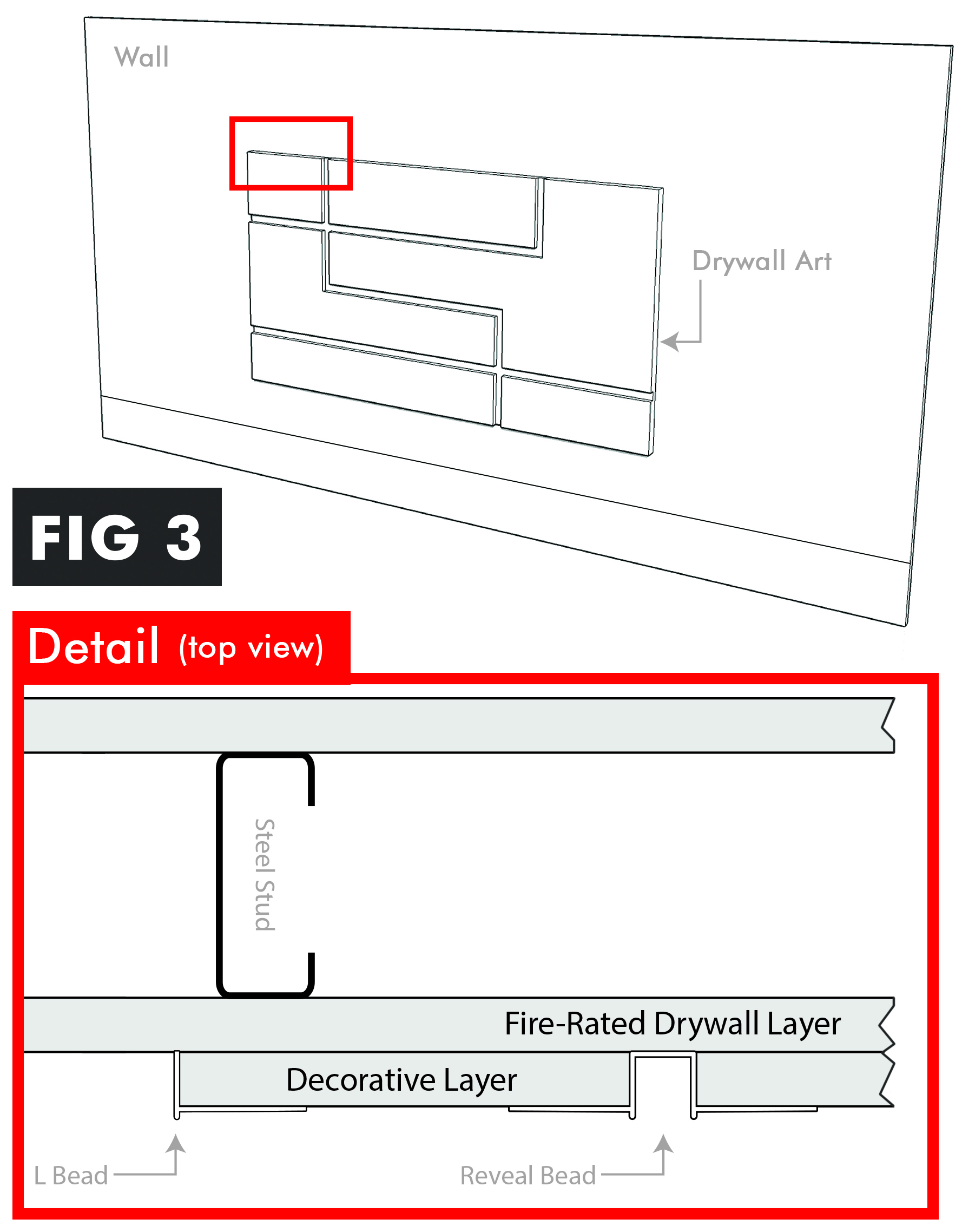 Build a drywall art design over only a section of your wall and attach it on top of your continuous barrier layer of drywall to maintain fire rating.