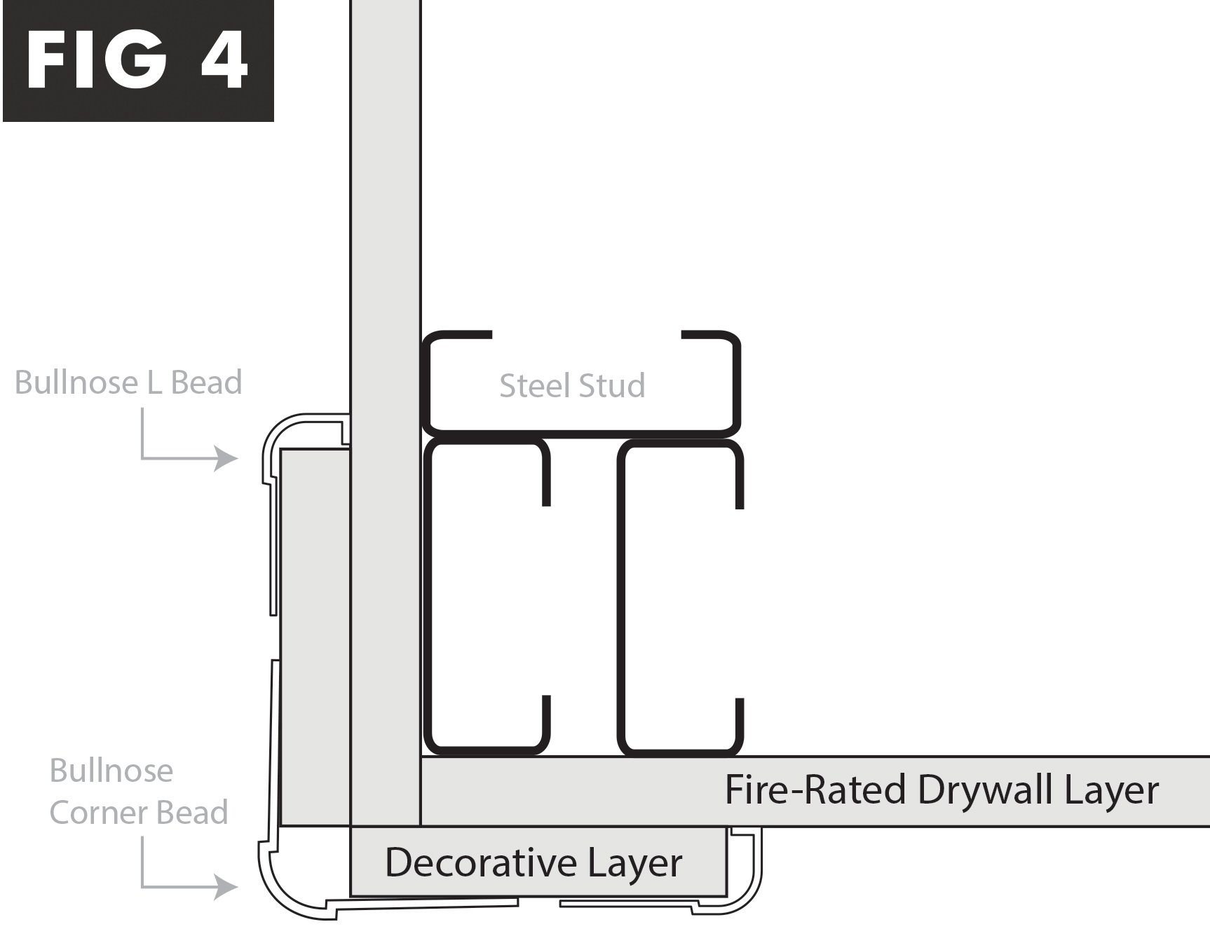 A cost effective drywall upgrade is a subtle column.