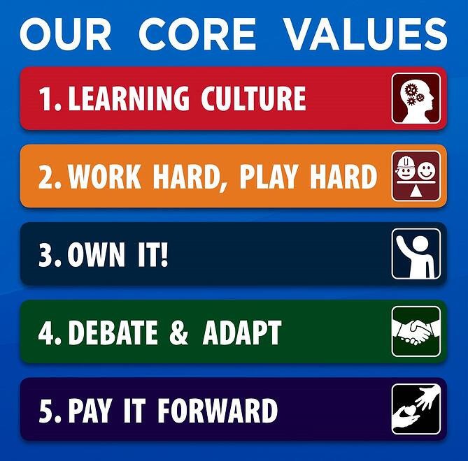 core-values-desktop (2)