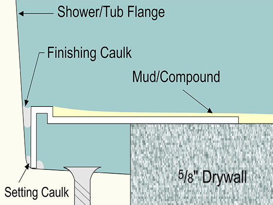How to Prevent Moisture Damage in Bathrooms